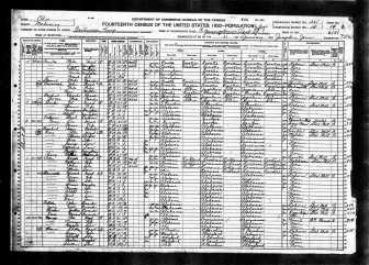 Georgianna Beck 1920 Census. Georgianna went in her mother's married name Stacks